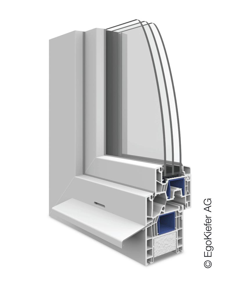WEB Kunststoff Fenster EgoAllround flaechenversetzt