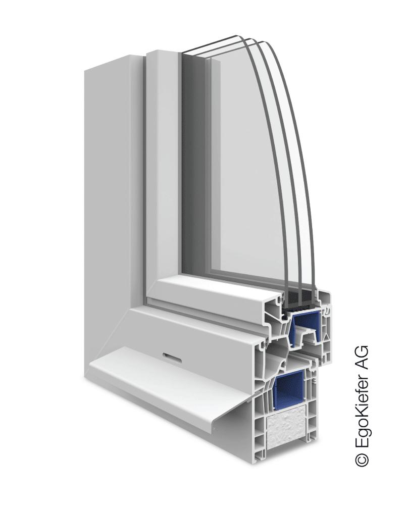 Kunststoff-Fenster EgoKiefer AG EgoAllround halbflaechenversetzt