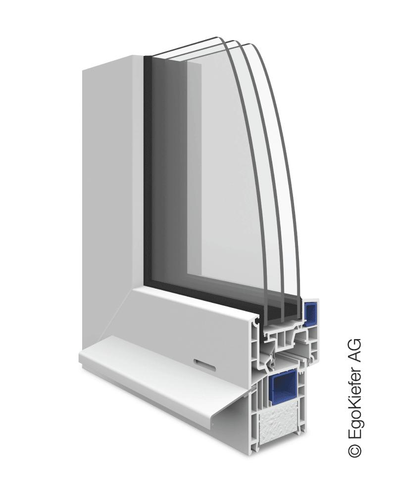 Kunststoff-Fenster XL Egokiefer AG