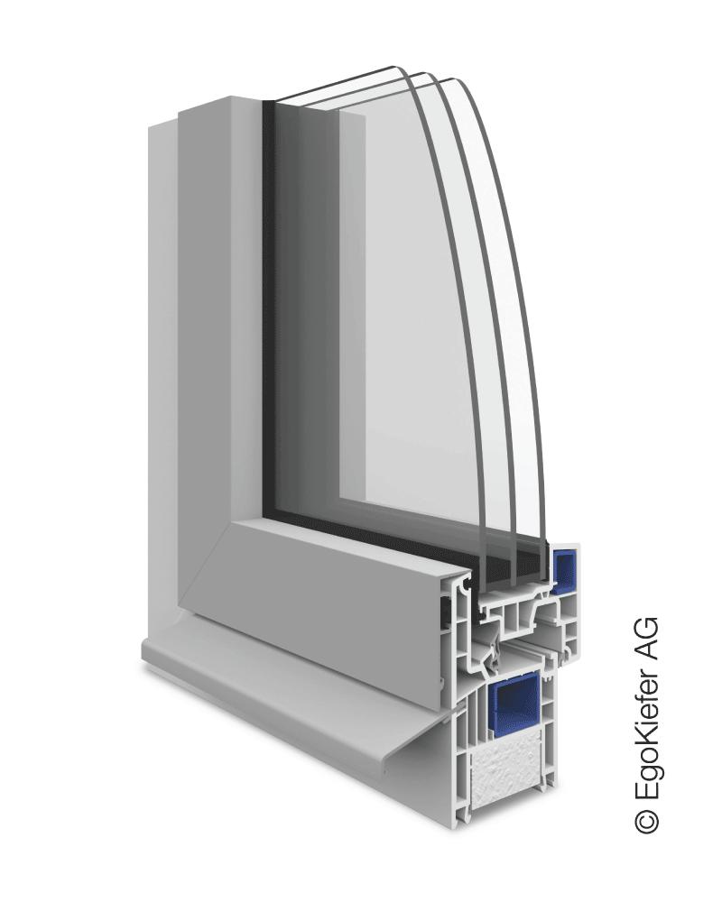 Kunststoff_Aluminium Egokiefer AG Fenster XL